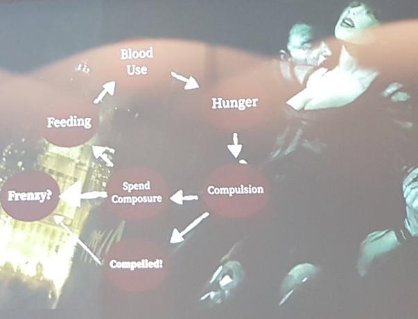 V5 - Hunger syste,